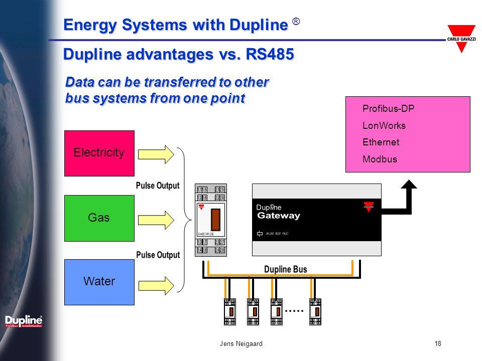 Dupline advantages vs. RS485