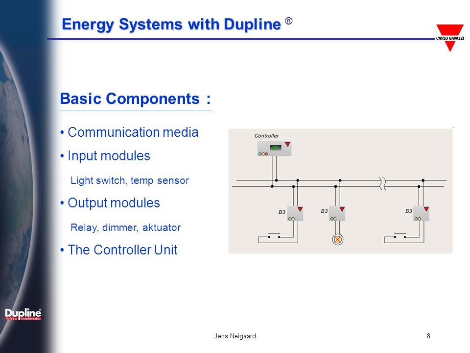 Basic Components : Communication media Input modules