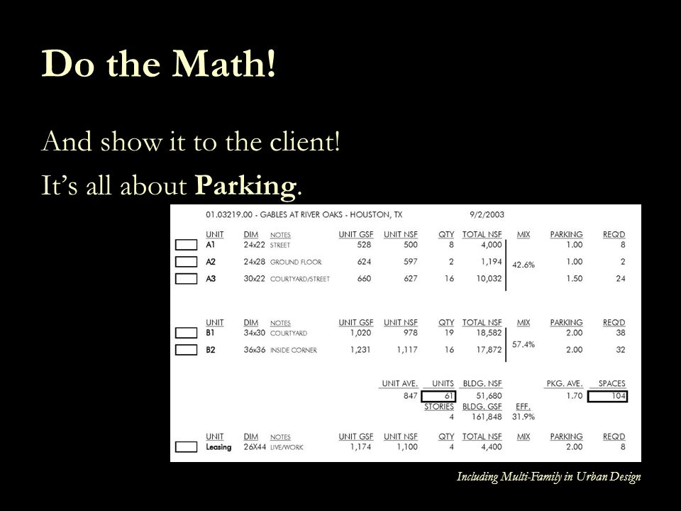 Do the Math! And show it to the client! It's all about Parking.