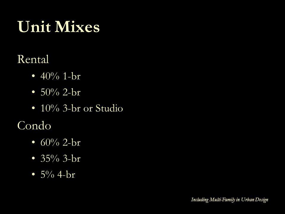 Unit Mixes Rental Condo 40% 1-br 50% 2-br 10% 3-br or Studio 60% 2-br