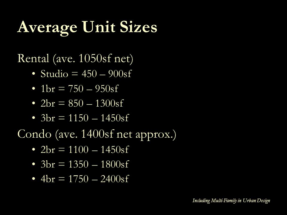 Average Unit Sizes Rental (ave. 1050sf net)