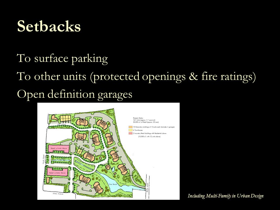 Setbacks To surface parking