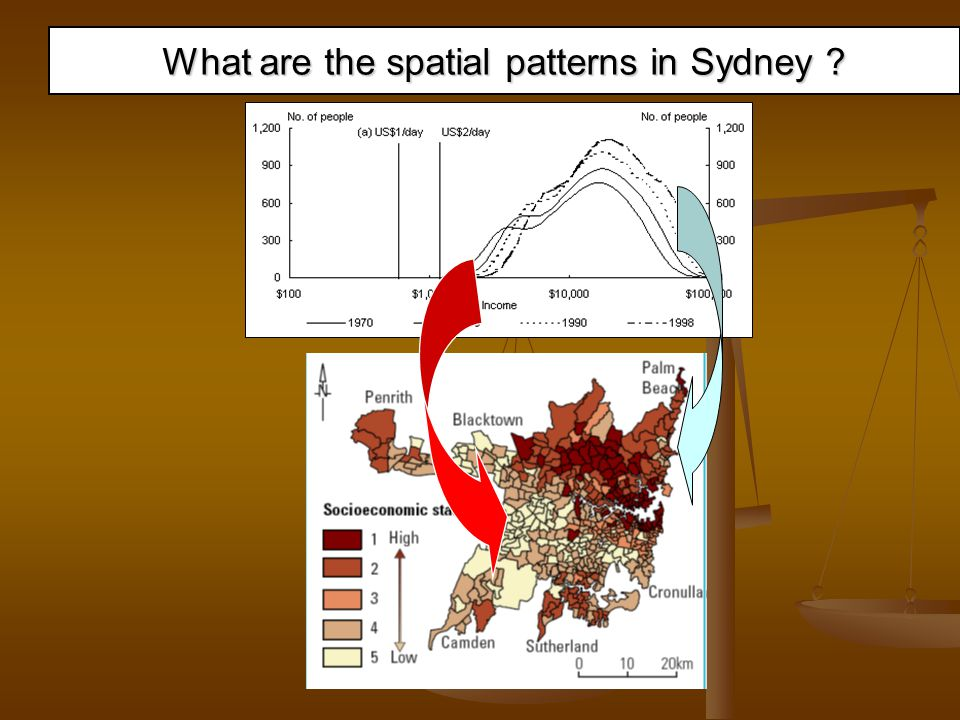What are the spatial patterns in Sydney