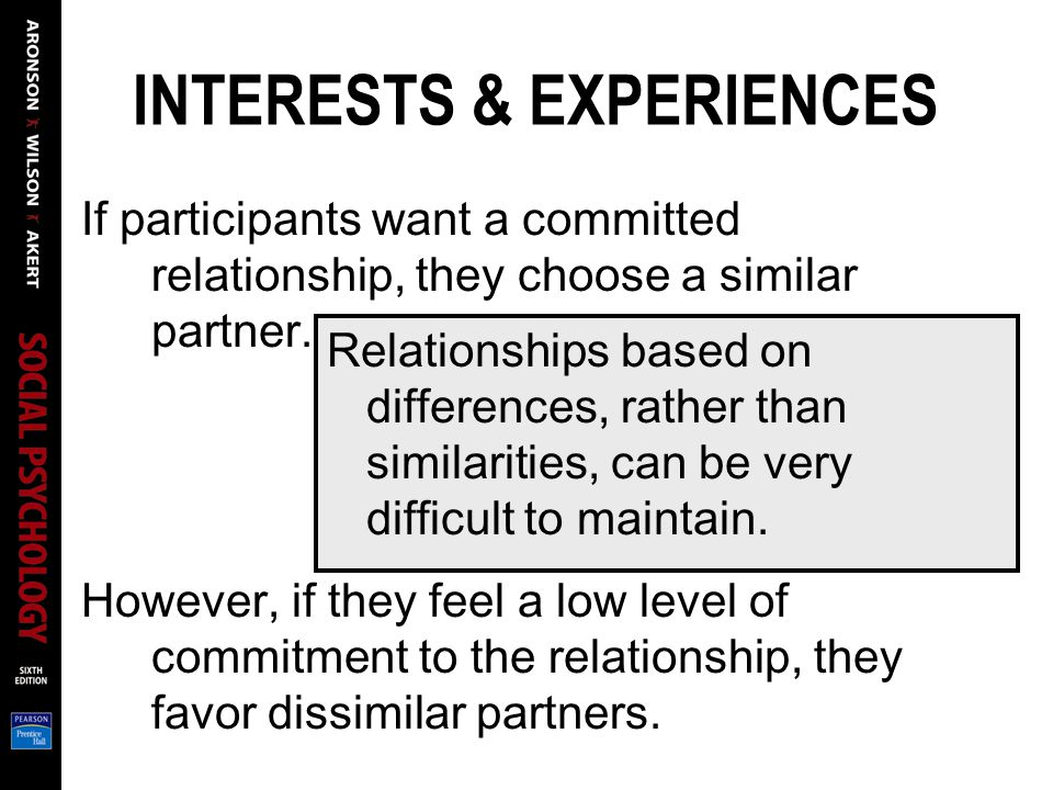 INTERESTS & EXPERIENCES