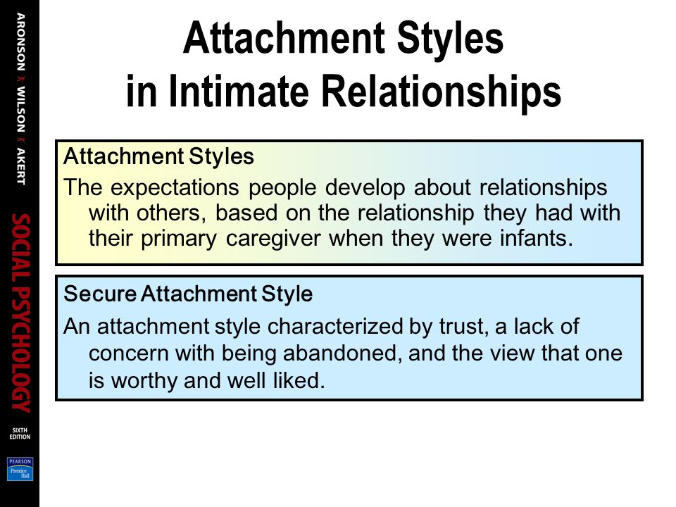Attachment Styles in Intimate Relationships