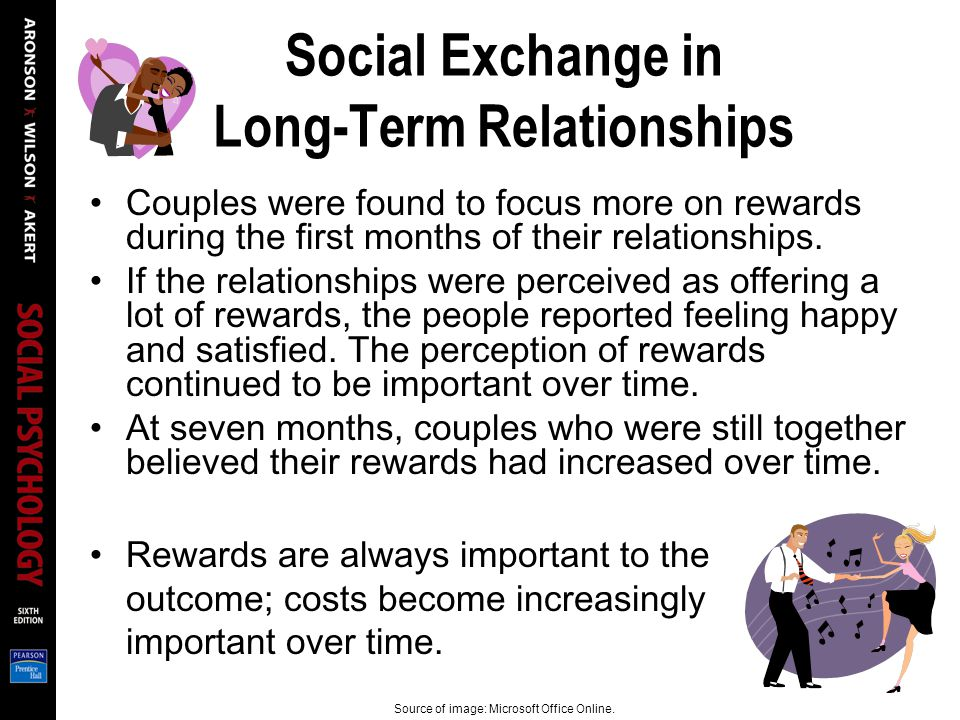 Social Exchange in Long-Term Relationships