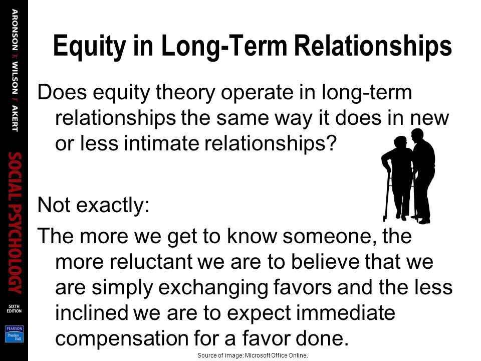 Equity in Long-Term Relationships