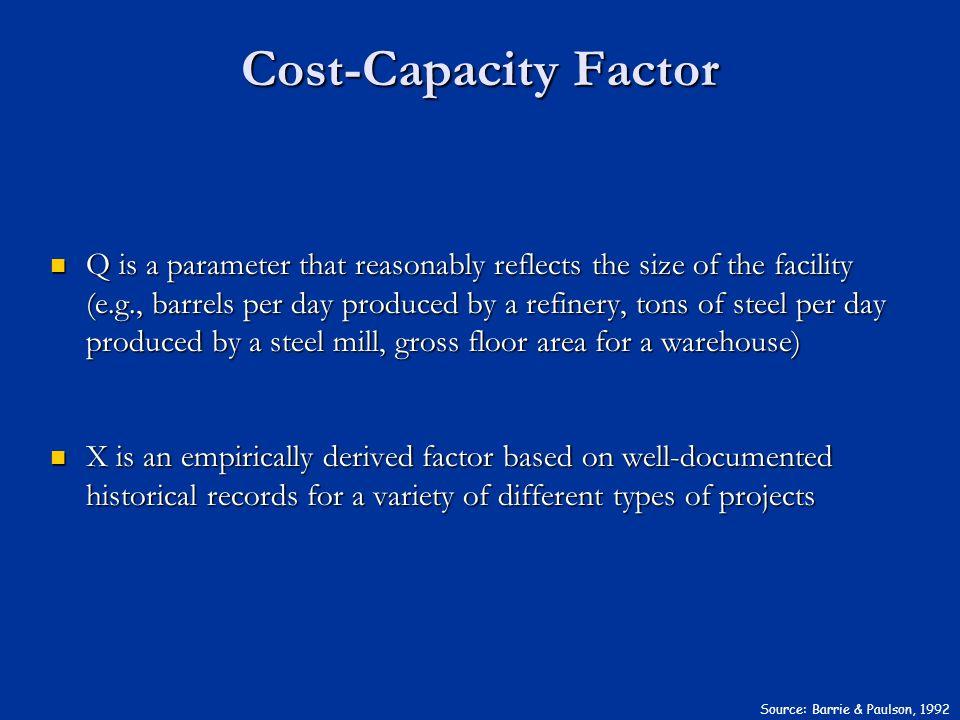 Cost-Capacity Factor