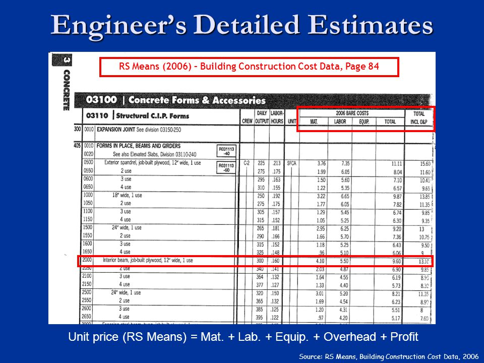 Engineer's Detailed Estimates