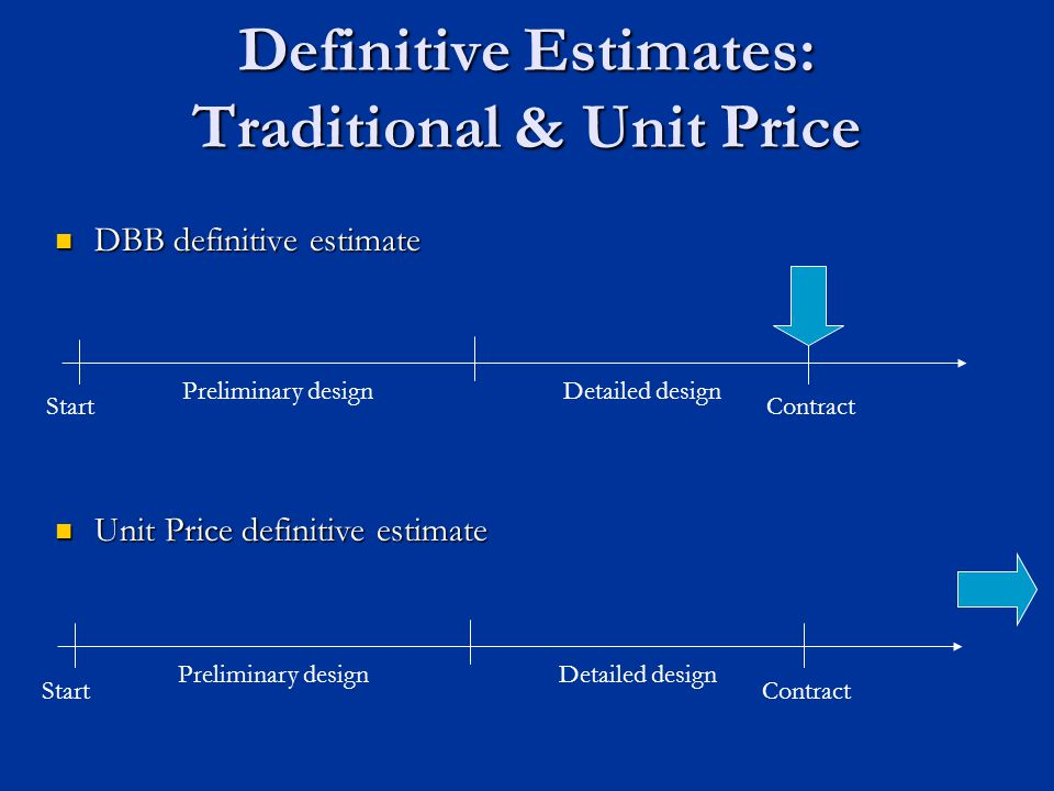 Definitive Estimates: Traditional & Unit Price