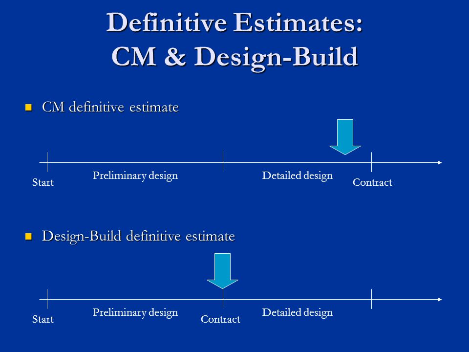 Definitive Estimates: CM & Design-Build