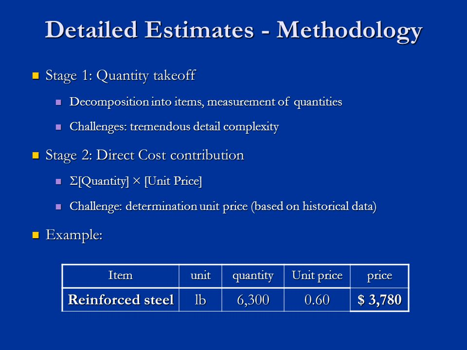 Detailed Estimates - Methodology