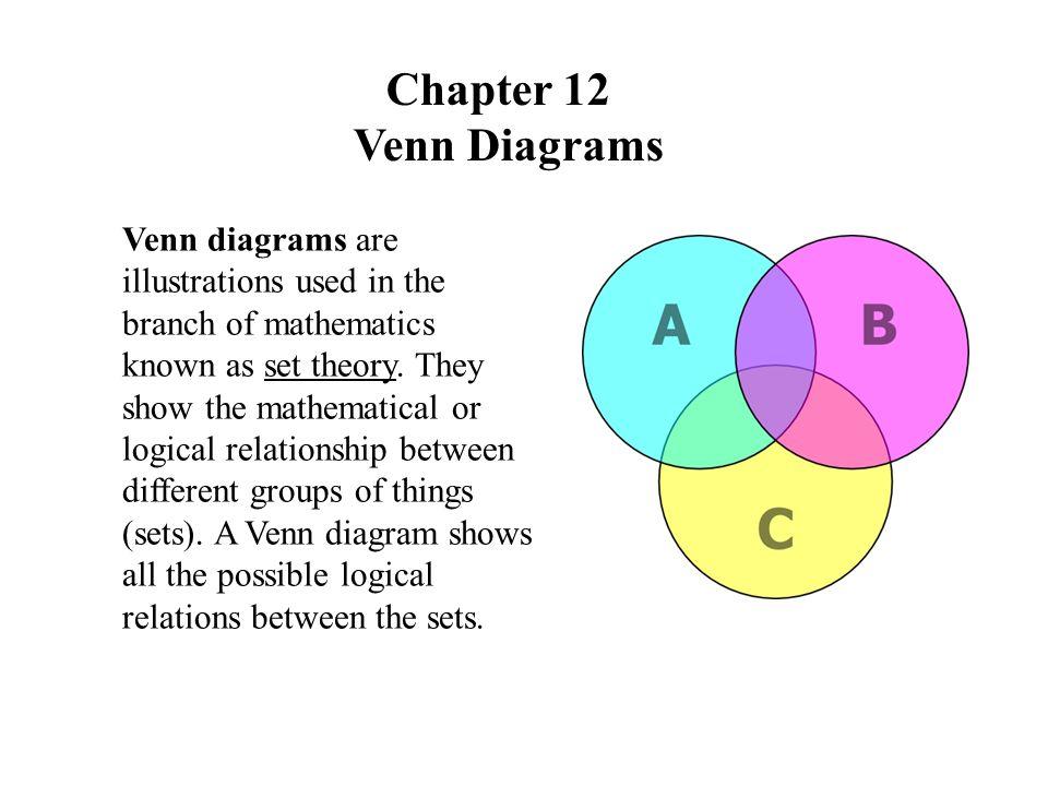 Chapter 12 Venn Diagrams.