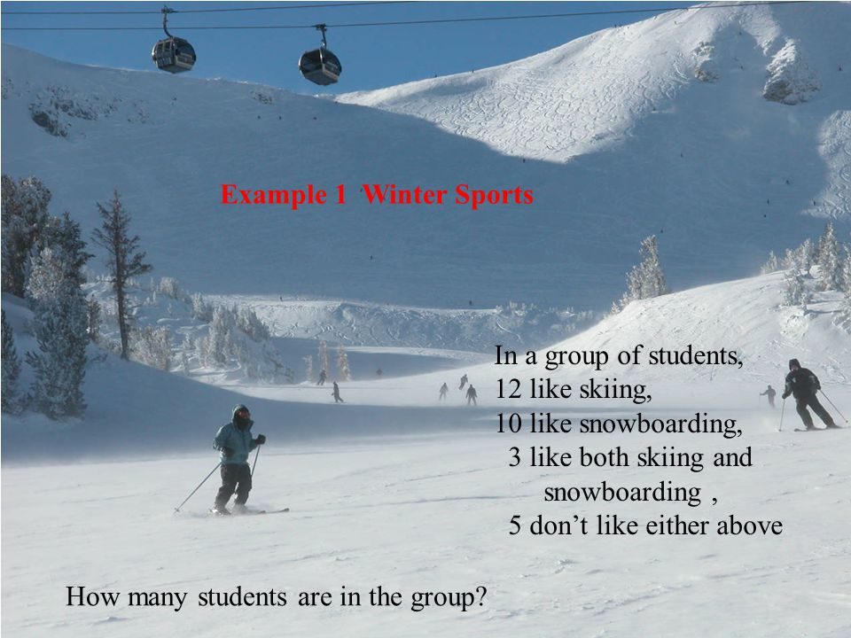 Example 1 Winter Sports In a group of students, 12 like skiing, 10 like snowboarding, 3 like both skiing and.