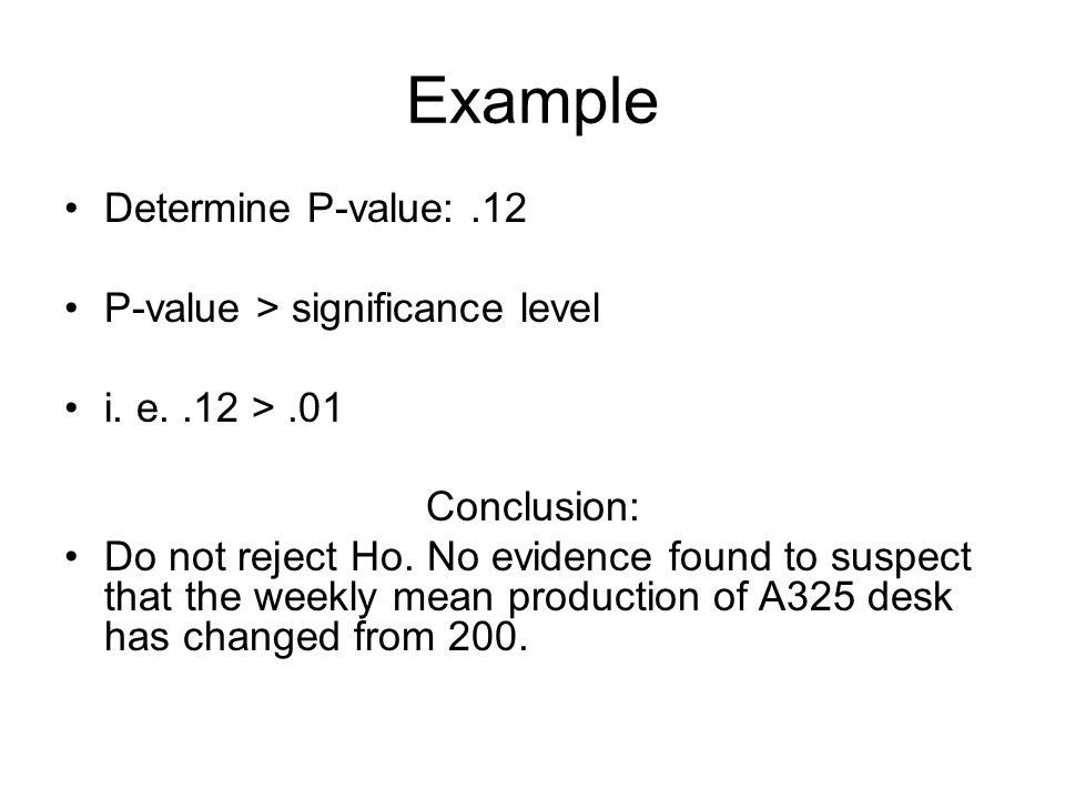 Example Determine P-value: .12 P-value > significance level