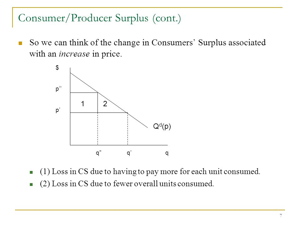 Consumer/Producer Surplus (cont.)