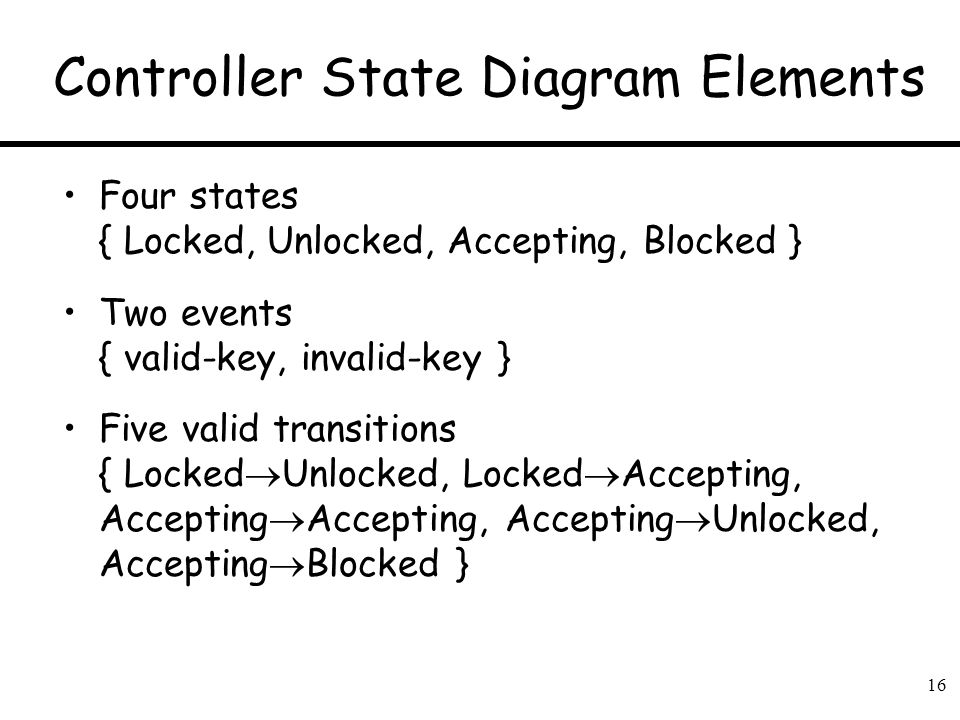 Controller State Diagram Elements