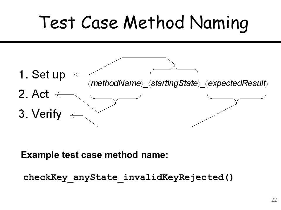 Test Case Method Naming