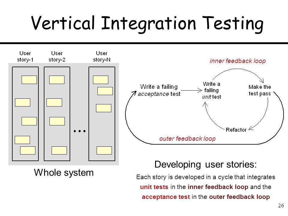 Vertical Integration Testing