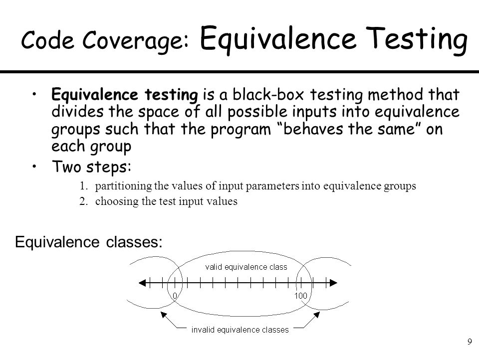 Code Coverage: Equivalence Testing