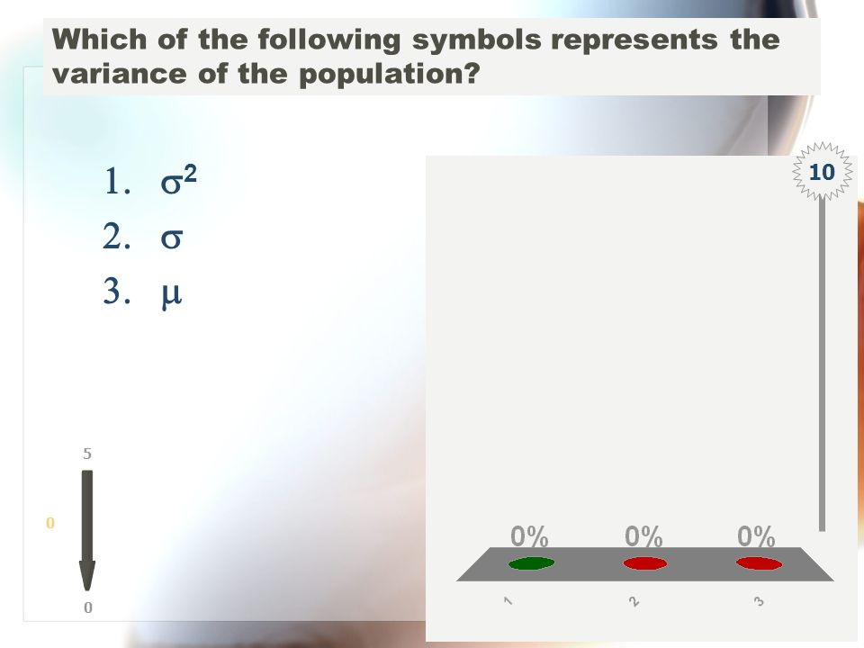 Which of the following symbols represents the variance of the population