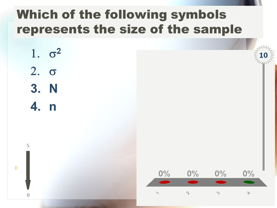 Which of the following symbols represents the size of the sample