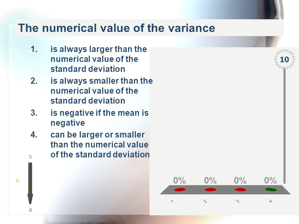 The numerical value of the variance