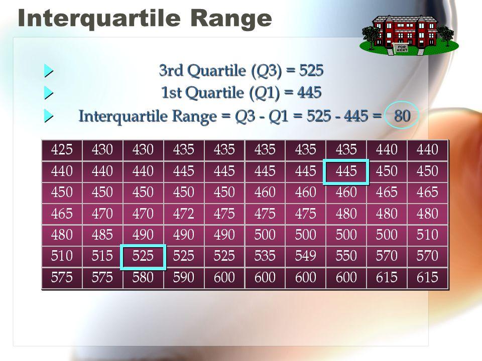 Interquartile Range = Q3 - Q1 = 525 - 445 = 80