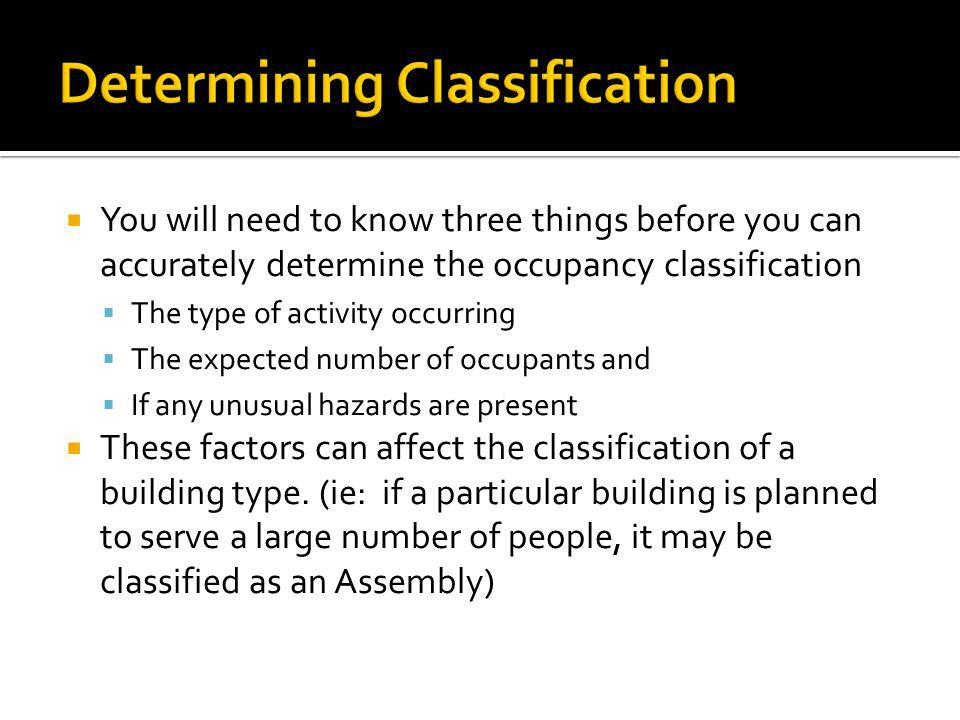 Determining Classification