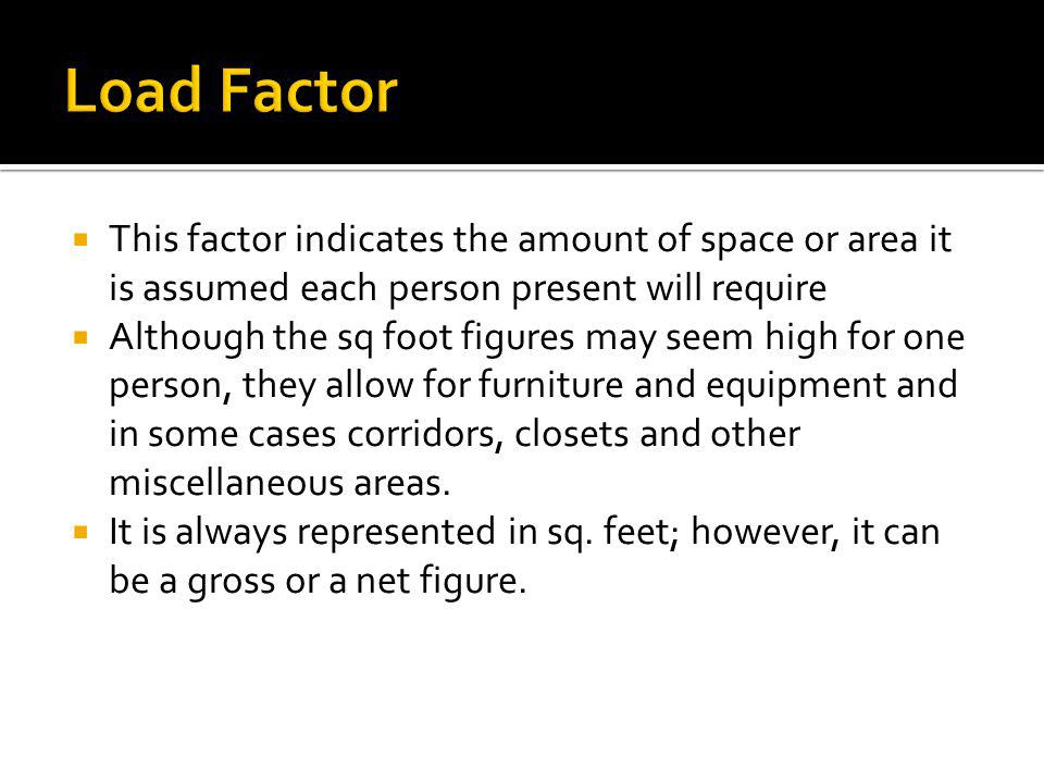 Load Factor This factor indicates the amount of space or area it is assumed each person present will require.