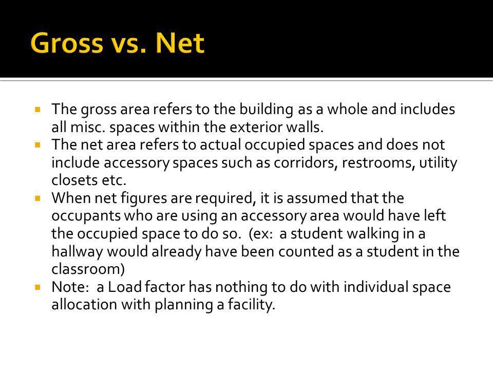 Gross vs. Net The gross area refers to the building as a whole and includes all misc. spaces within the exterior walls.