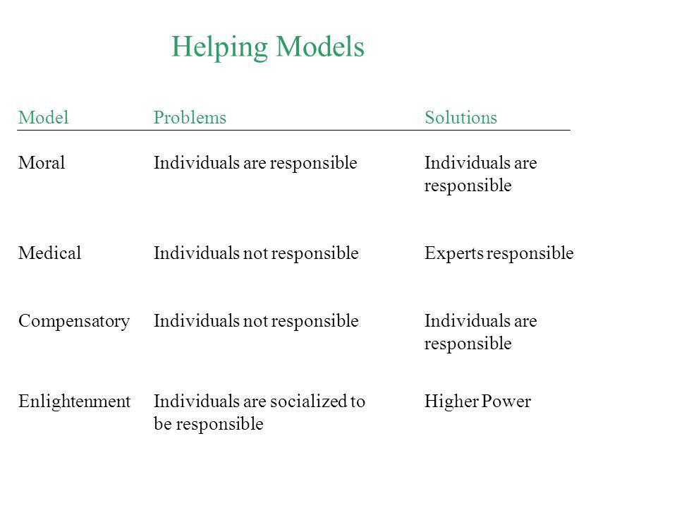 Helping Models Model Problems Solutions