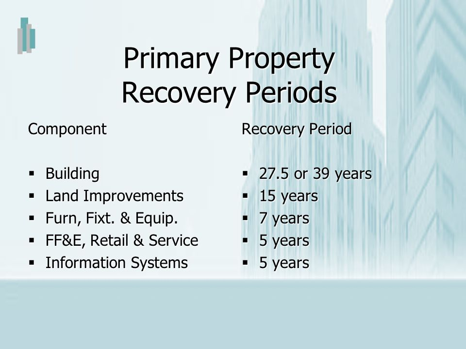 Primary Property Recovery Periods