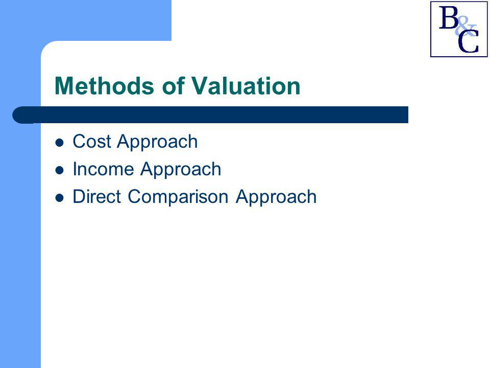 Methods of Valuation Cost Approach Income Approach