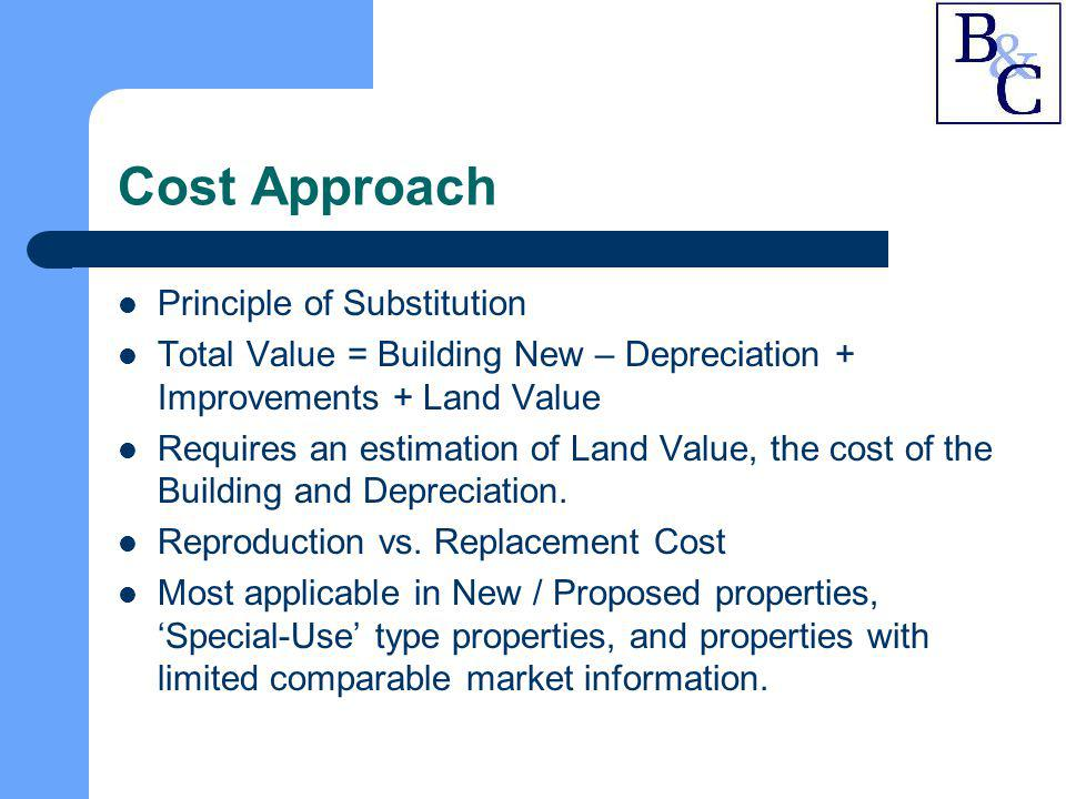 Cost Approach Principle of Substitution