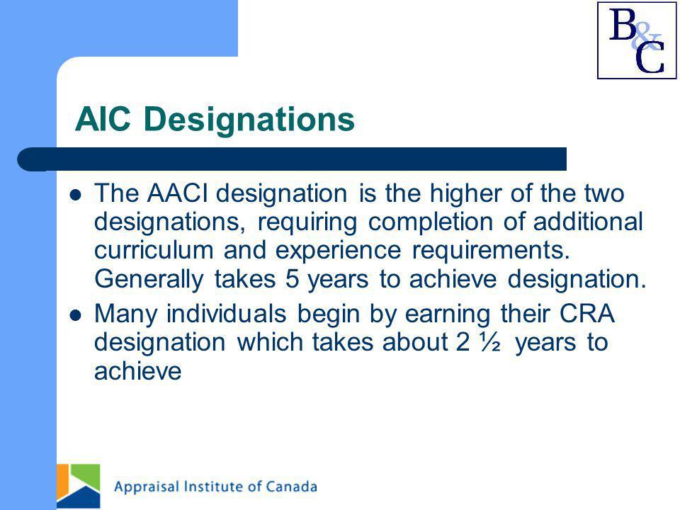 AIC Designations