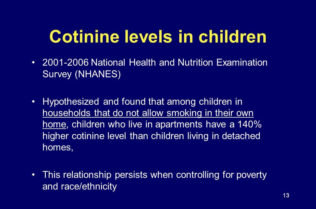 Cotinine levels in children