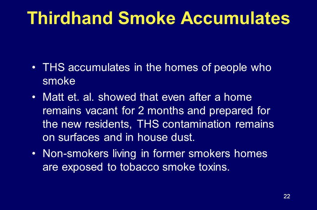 Thirdhand Smoke Accumulates