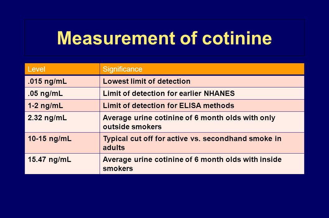 Measurement of cotinine