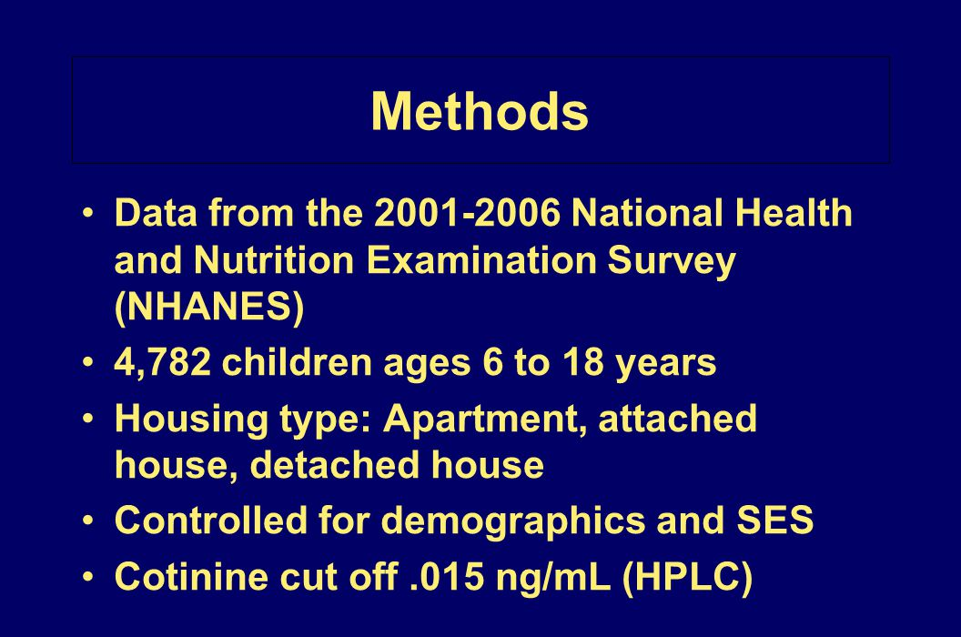 Methods Data from the 2001-2006 National Health and Nutrition Examination Survey (NHANES) 4,782 children ages 6 to 18 years.