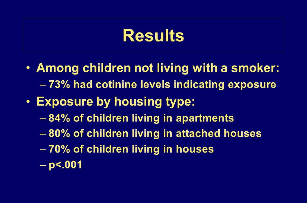 Results Among children not living with a smoker: