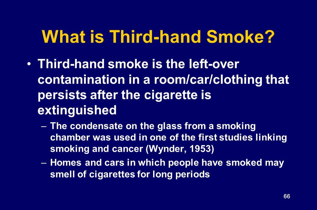 What is Third-hand Smoke