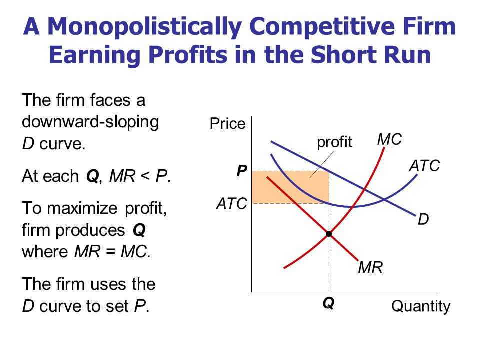 A Monopolistically Competitive Firm with Losses in the Short Run