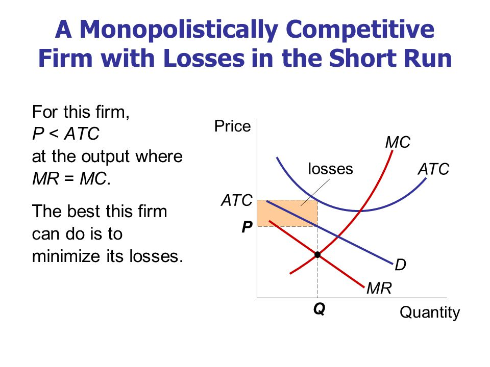 Comparing Monopolistic Competition and Monopoly