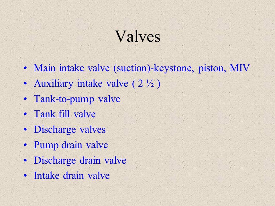Valves Main intake valve (suction)-keystone, piston, MIV