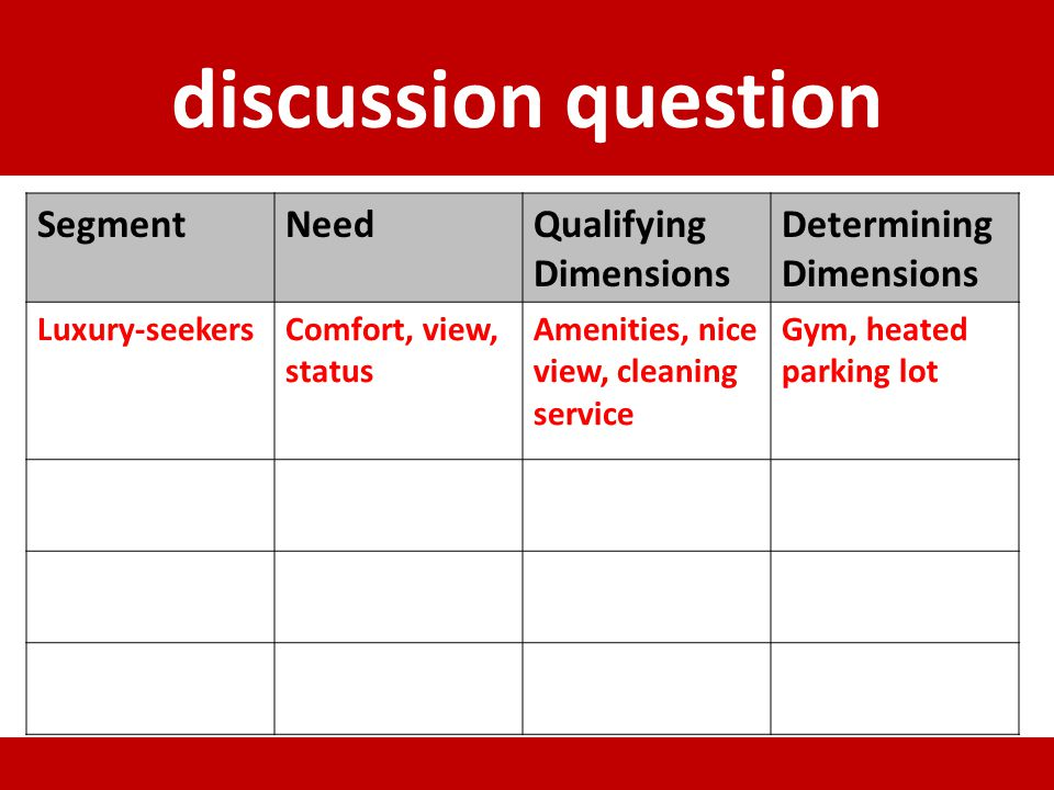 discussion question Segment Need Qualifying Dimensions