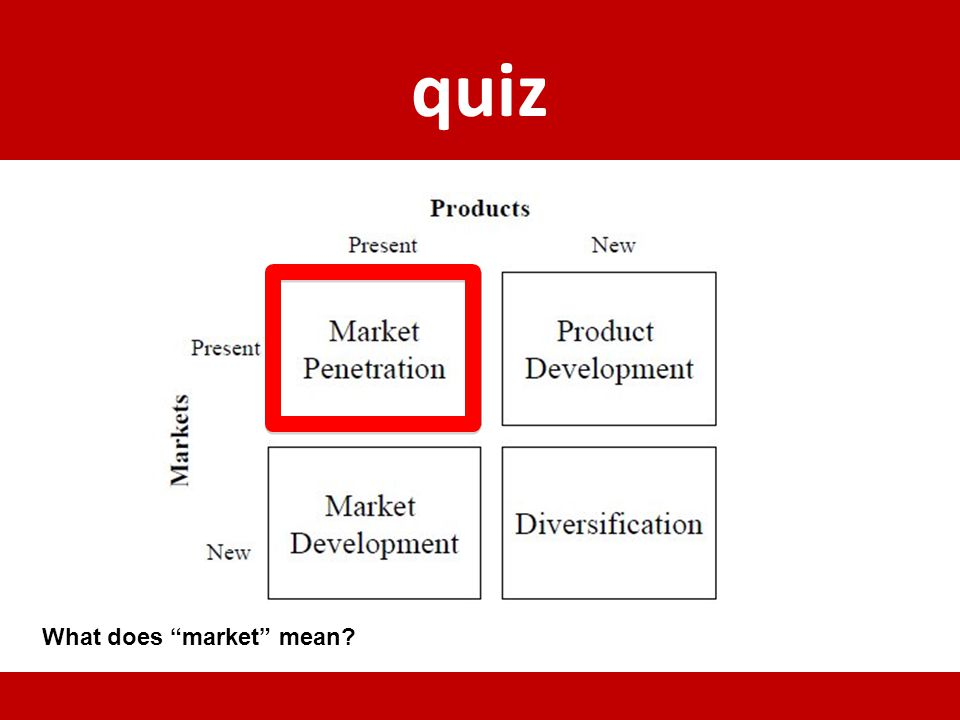 quiz What does market mean
