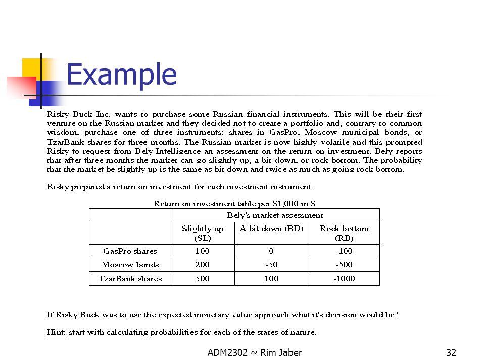 Example ADM2302 ~ Rim Jaber