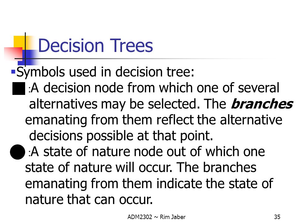 Decision Trees Symbols used in decision tree: