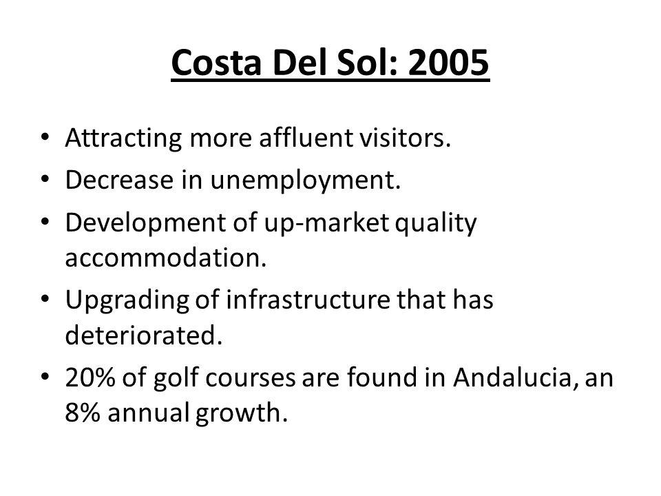 Costa Del Sol: 2005 Attracting more affluent visitors.